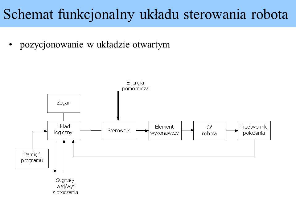 Schemat funkcjonalny układu sterowania robota