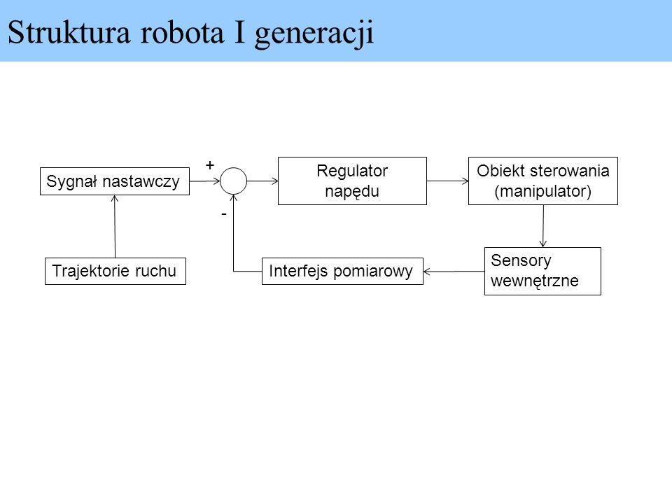 Struktura robota I generacji