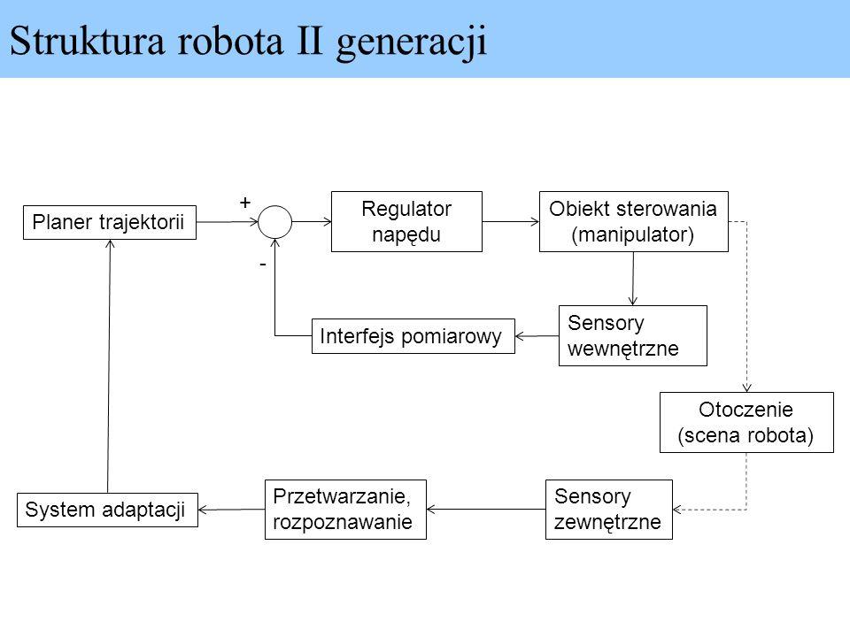 Struktura robota II generacji