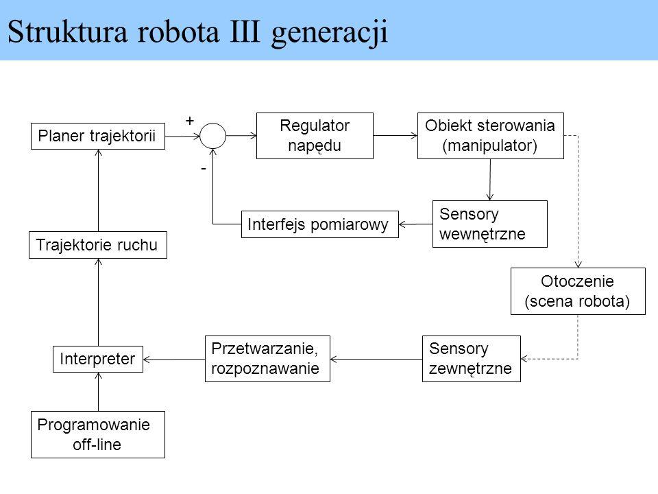 Struktura robota III generacji