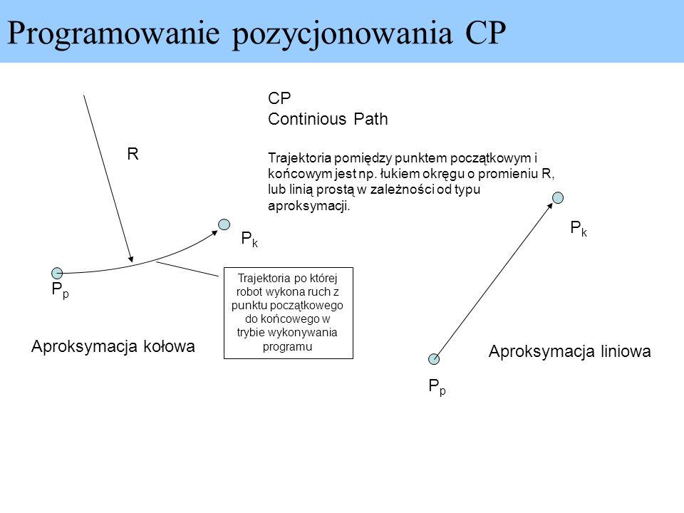 Programowanie pozycjonowania CP