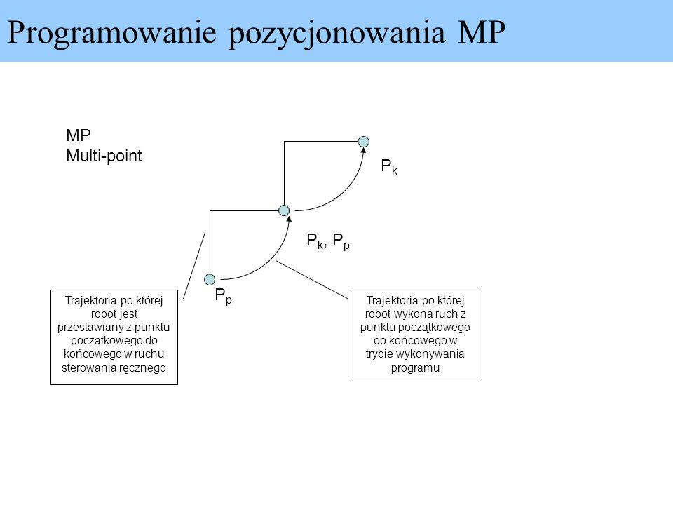 Programowanie pozycjonowania MP