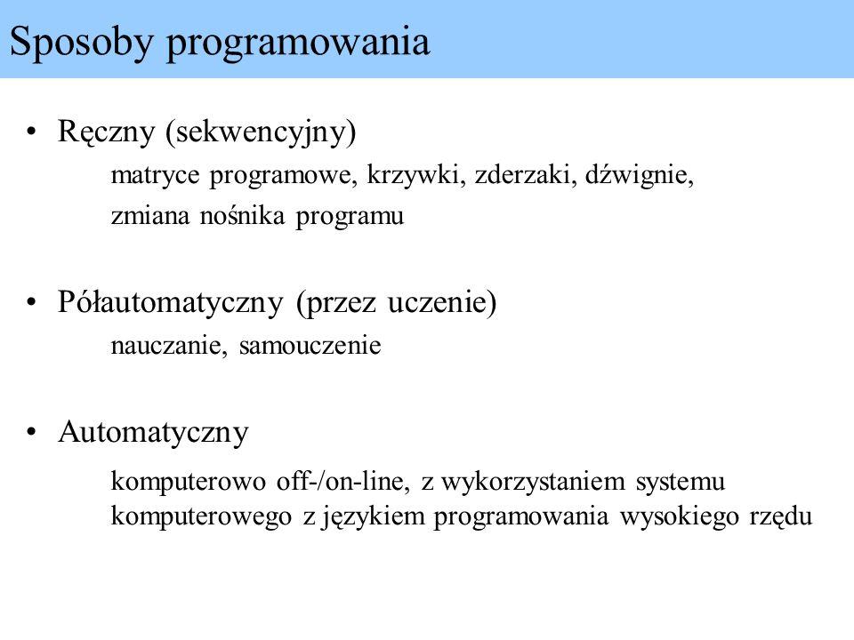 Sposoby programowania
