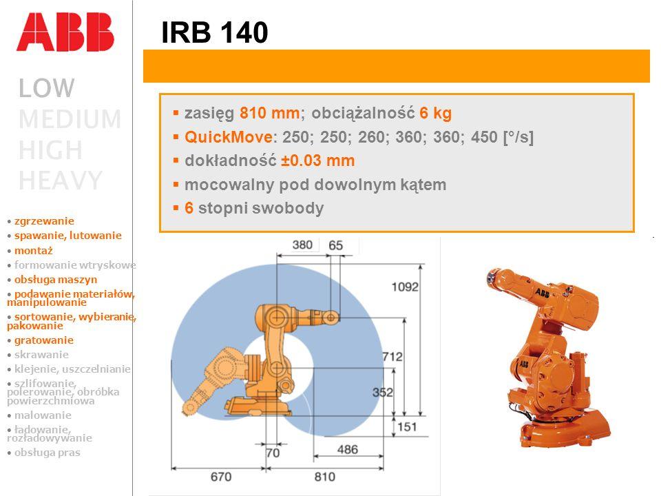 IRB 140 LOW MEDIUM HIGH HEAVY zasięg 810 mm; obciążalność 6 kg