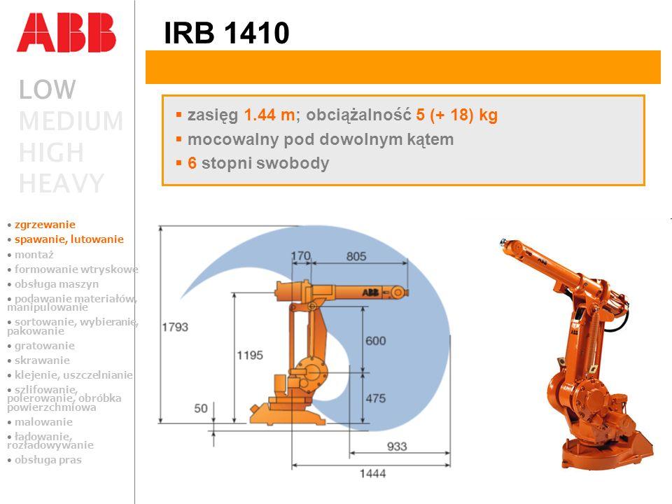 IRB 1410 LOW MEDIUM HIGH HEAVY zasięg 1.44 m; obciążalność 5 (+ 18) kg