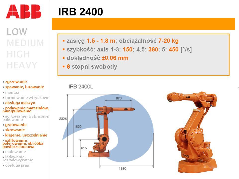IRB 2400 LOW MEDIUM HIGH HEAVY