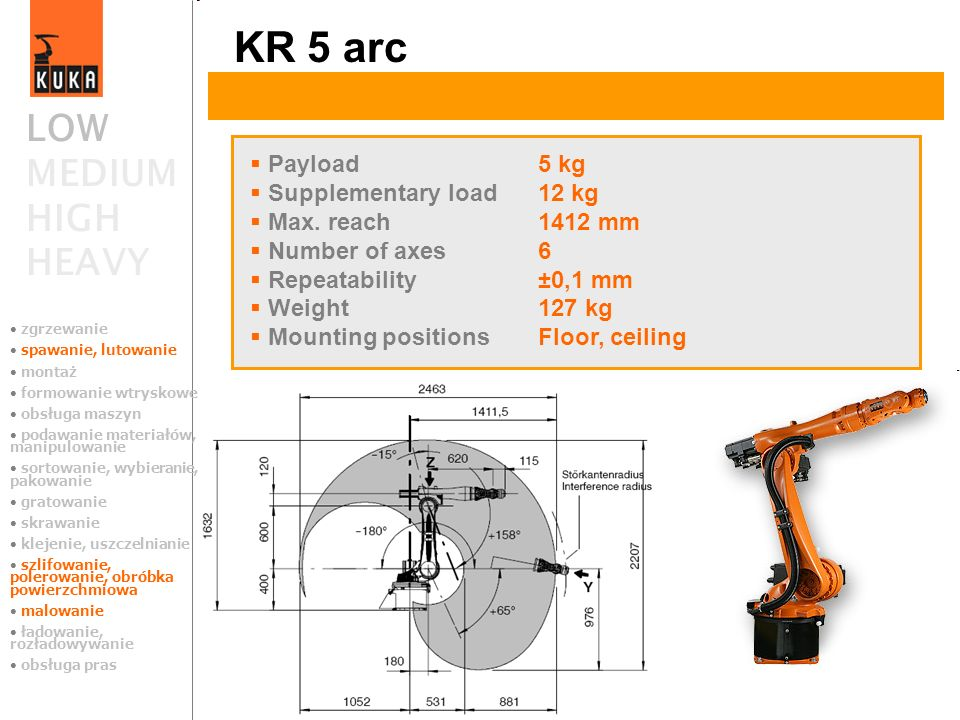 KR 5 arc LOW MEDIUM HIGH HEAVY Payload 5 kg Supplementary load 12 kg