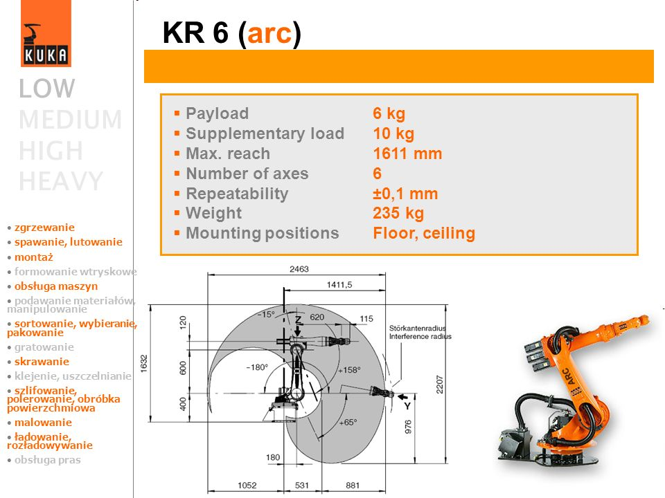 KR 6 (arc) LOW MEDIUM HIGH HEAVY Payload 6 kg Supplementary load 10 kg