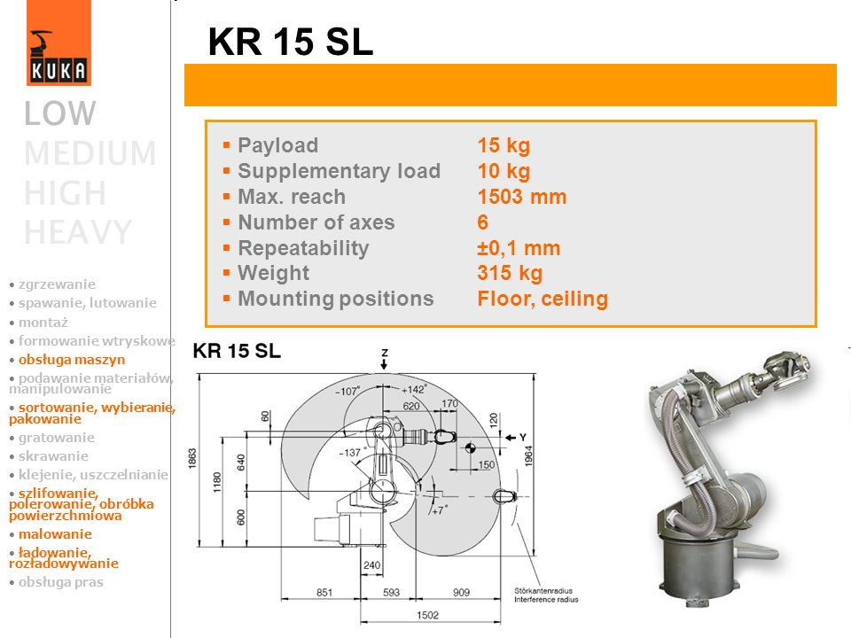 KR 15 SL LOW MEDIUM HIGH HEAVY Payload 15 kg Supplementary load 10 kg