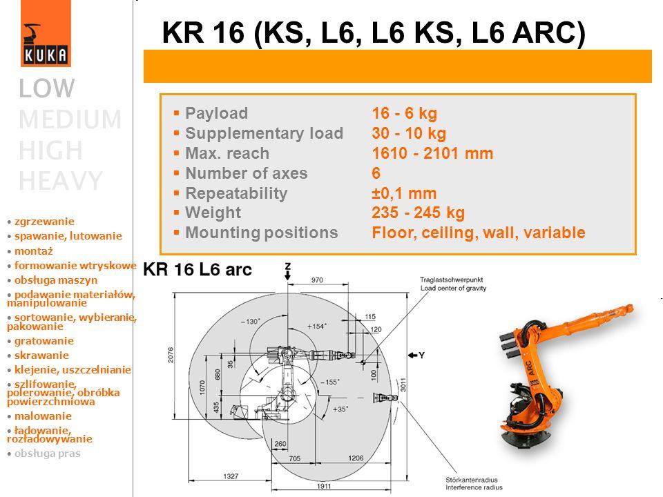 KR 16 (KS, L6, L6 KS, L6 ARC) LOW MEDIUM HIGH HEAVY Payload 16 - 6 kg