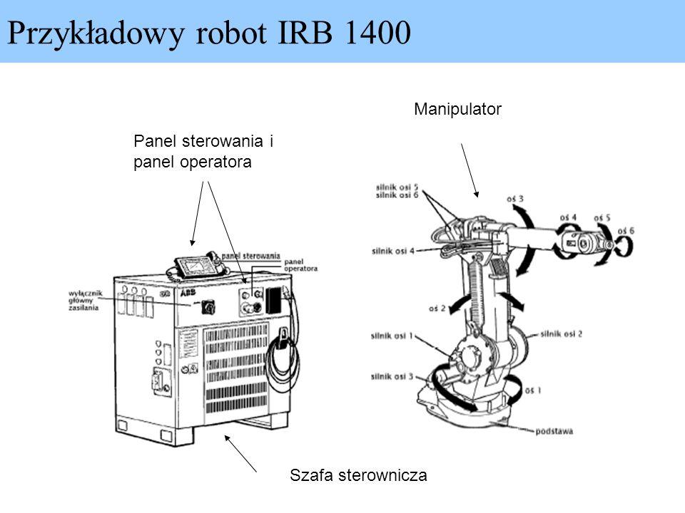 Przykładowy robot IRB 1400 Manipulator Panel sterowania i