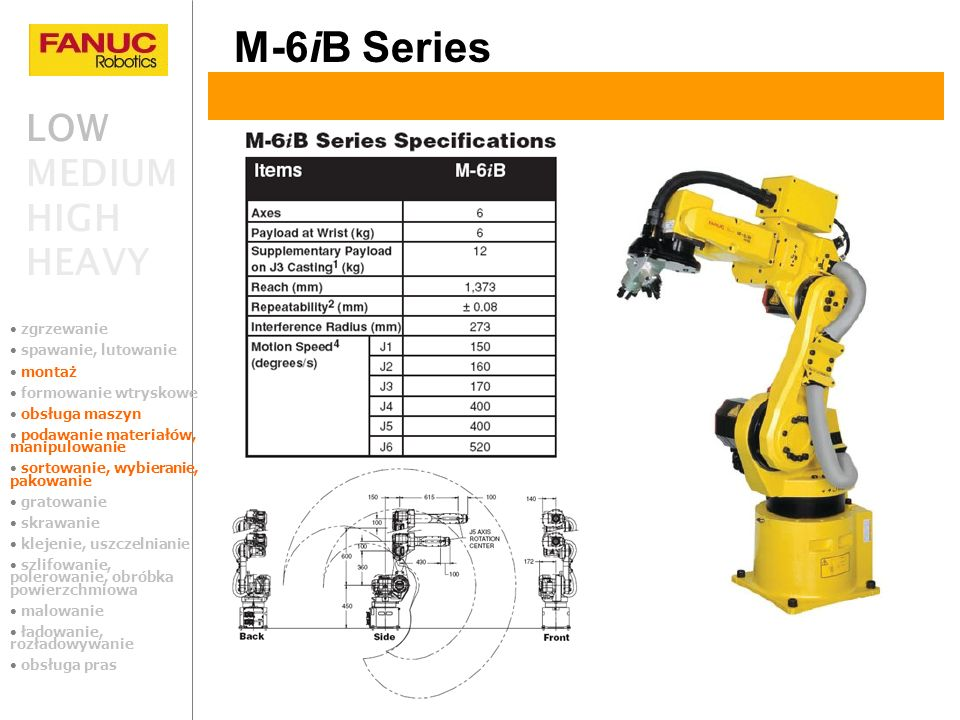 M-6iB Series LOW MEDIUM HIGH HEAVY zgrzewanie spawanie, lutowanie