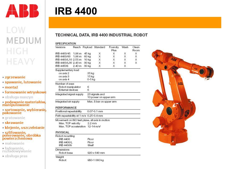 IRB 4400 LOW MEDIUM HIGH HEAVY zgrzewanie spawanie, lutowanie montaż