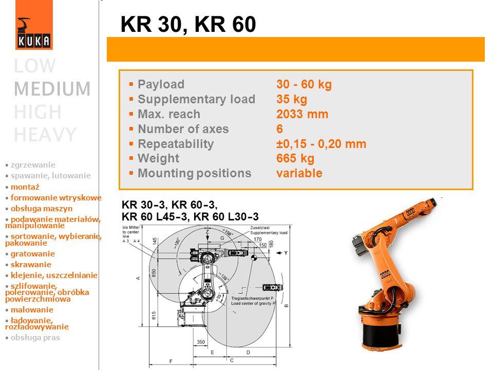 KR 30, KR 60 LOW MEDIUM HIGH HEAVY Payload 30 - 60 kg