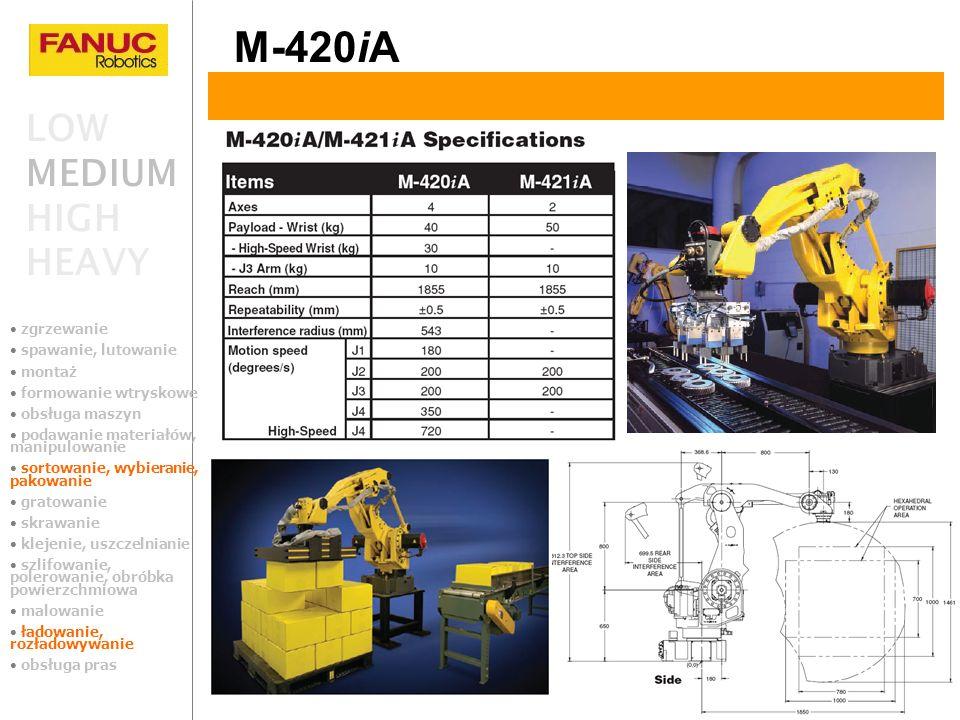 M-420iA LOW MEDIUM HIGH HEAVY zgrzewanie spawanie, lutowanie montaż