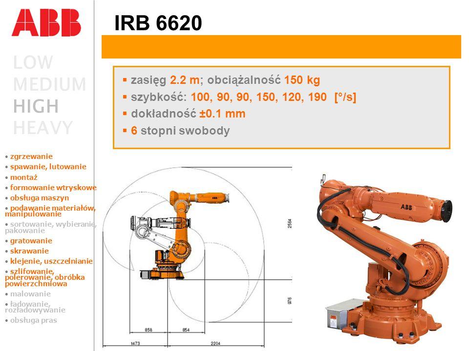 IRB 6620 LOW MEDIUM HIGH HEAVY zasięg 2.2 m; obciążalność 150 kg