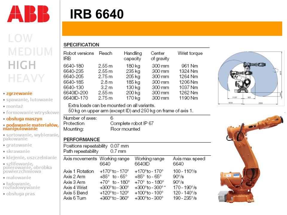 IRB 6640 LOW MEDIUM HIGH HEAVY zgrzewanie spawanie, lutowanie montaż