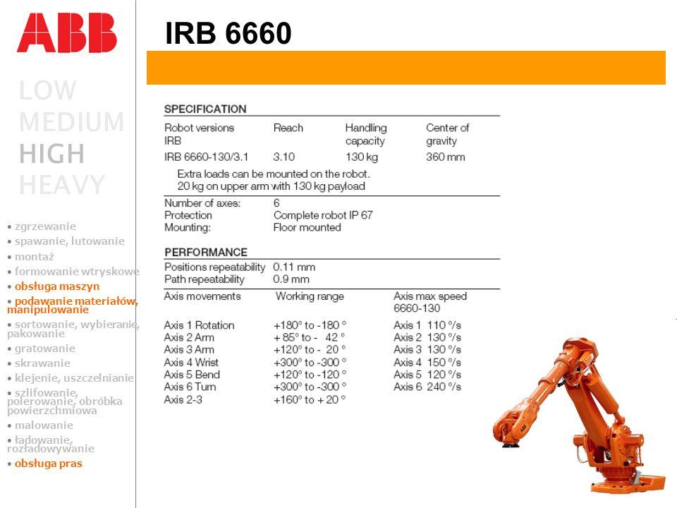 IRB 6660 LOW MEDIUM HIGH HEAVY zgrzewanie spawanie, lutowanie montaż