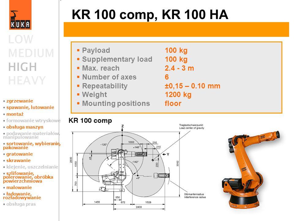 KR 100 comp, KR 100 HA LOW MEDIUM HIGH HEAVY Payload 100 kg