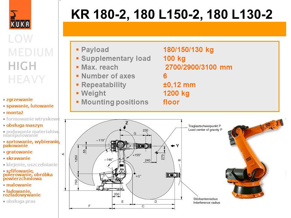 KR 180-2, 180 L150-2, 180 L130-2 LOW MEDIUM HIGH HEAVY