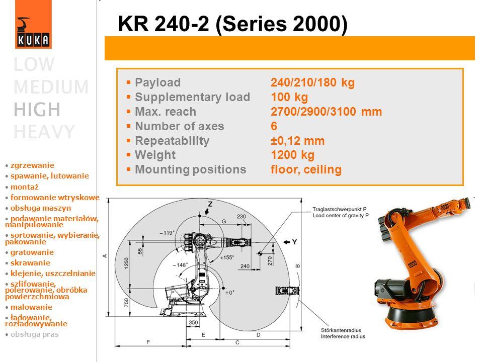 KR 240-2 (Series 2000) LOW MEDIUM HIGH HEAVY Payload 240/210/180 kg