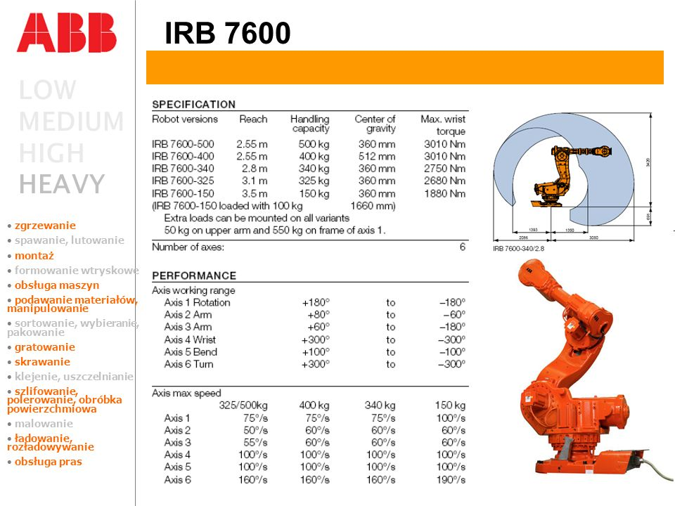 IRB 7600 LOW MEDIUM HIGH HEAVY zgrzewanie spawanie, lutowanie montaż