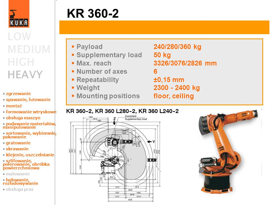 KR 360-2 LOW MEDIUM HIGH HEAVY Payload 240/280/360 kg