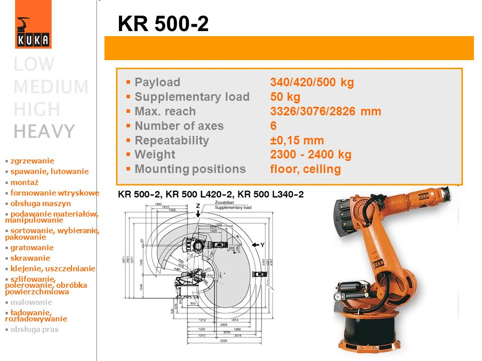 KR 500-2 LOW MEDIUM HIGH HEAVY Payload 340/420/500 kg