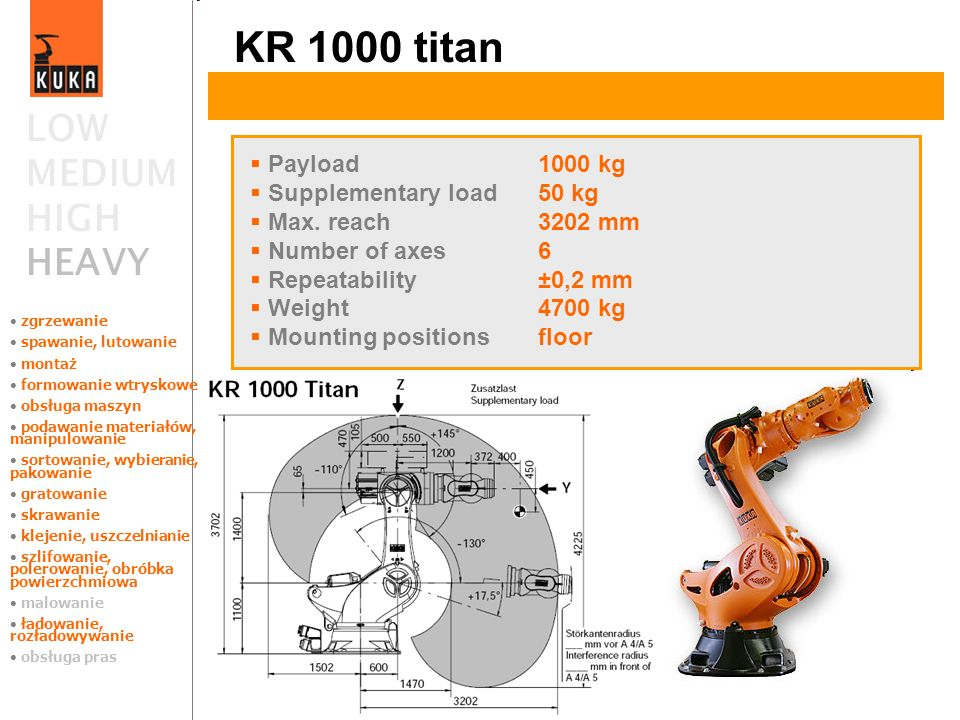 KR 1000 titan LOW MEDIUM HIGH HEAVY Payload 1000 kg