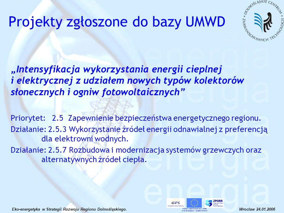 Projekty zgłoszone do bazy UMWD