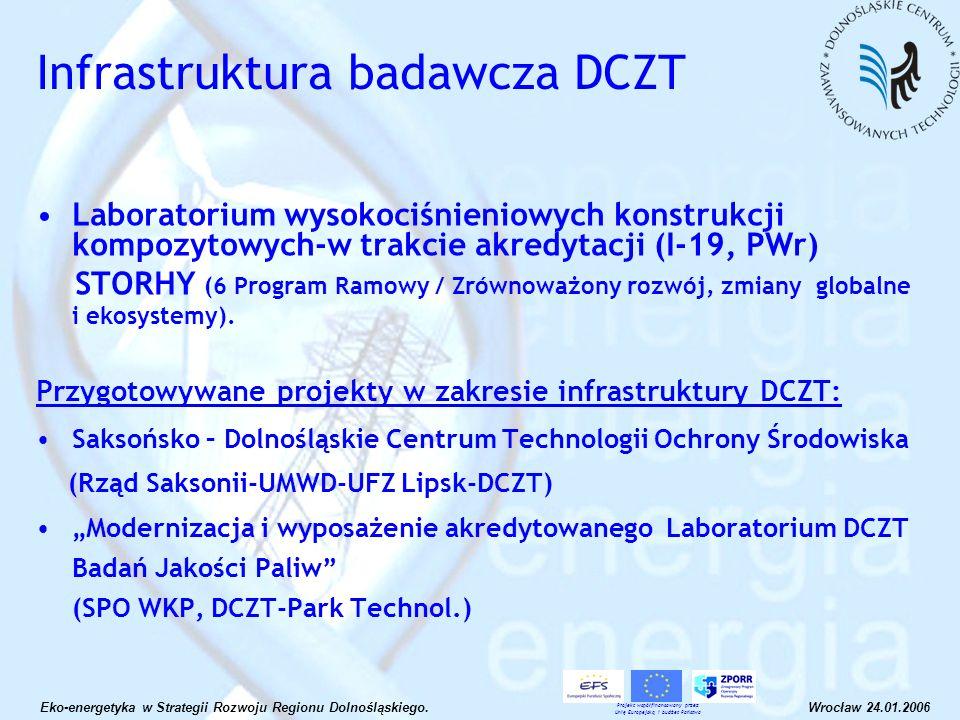 Infrastruktura badawcza DCZT