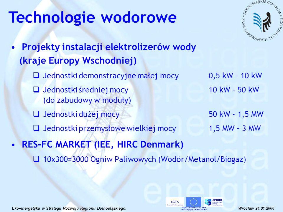 Projekt współfinansowany przez Unię Europejską i budżet Państwa