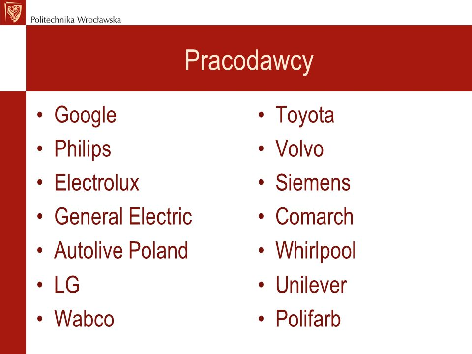 Pracodawcy Google Philips Electrolux General Electric Autolive Poland