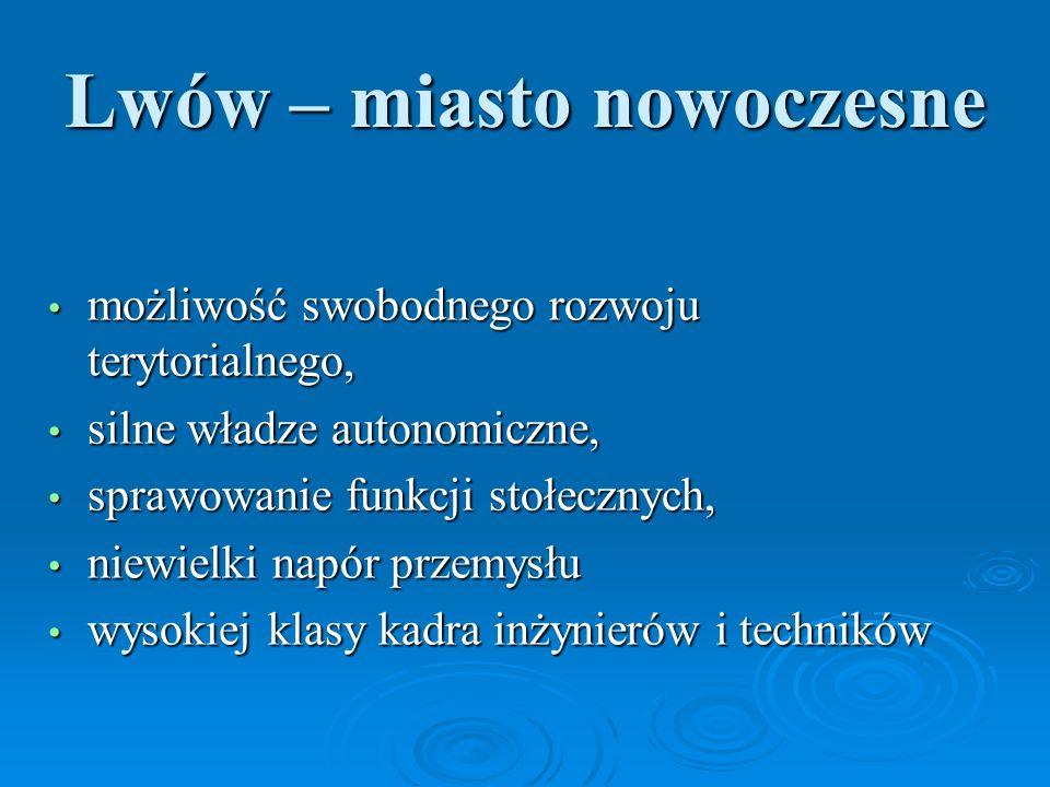 Lwów – miasto nowoczesne