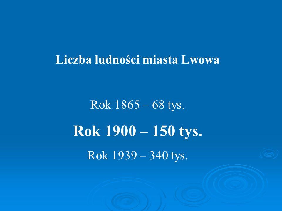 Liczba ludności miasta Lwowa
