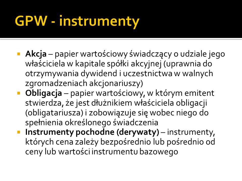 GPW - instrumenty
