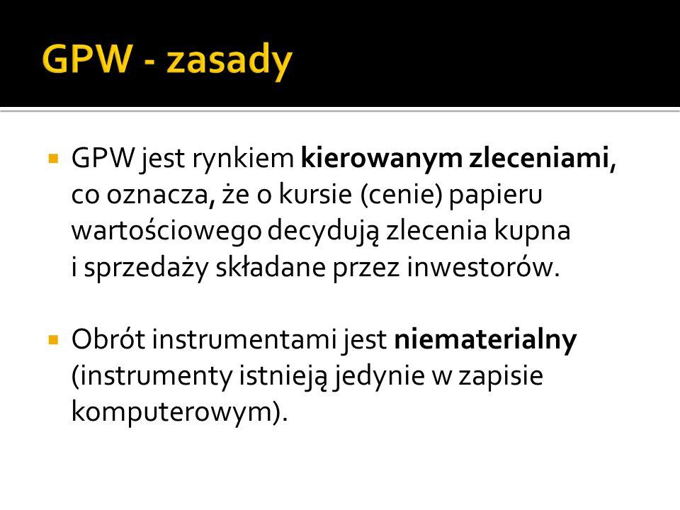 GPW - zasady GPW jest rynkiem kierowanym zleceniami,