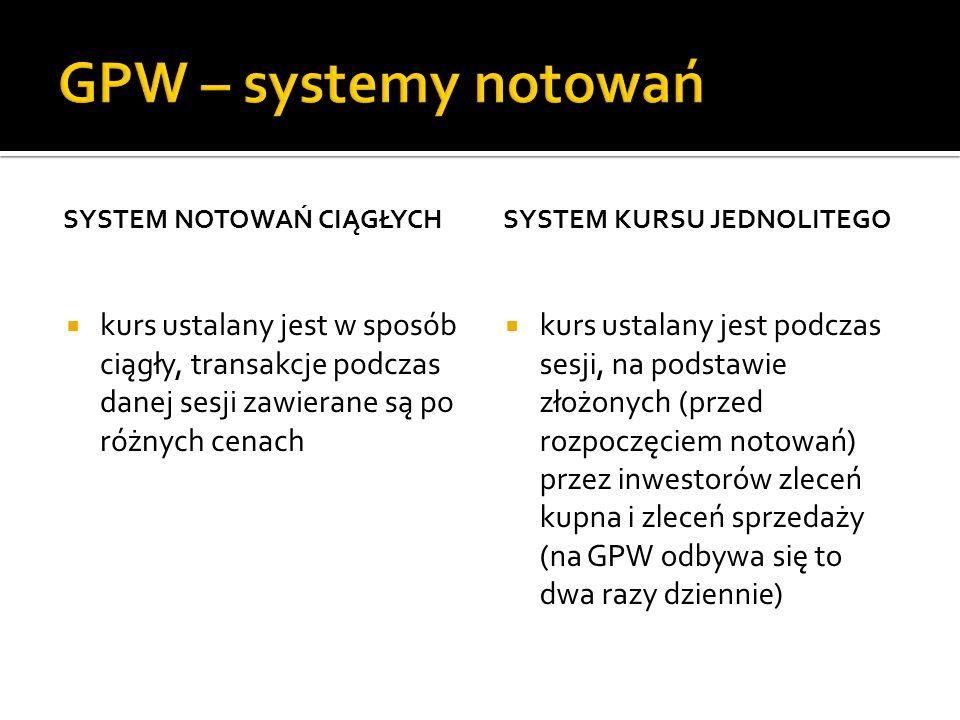 GPW – systemy notowańSystem notowań Ciągłych. SYSTEM KURSU JEDNOLITEGO.
