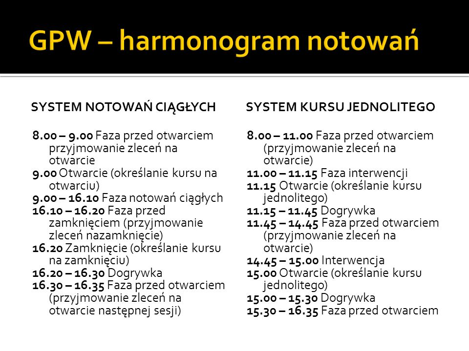 GPW – harmonogram notowań