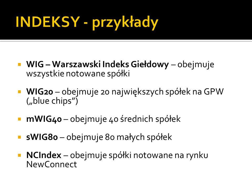 INDEKSY - przykłady WIG – Warszawski Indeks Giełdowy – obejmuje wszystkie notowane spółki.