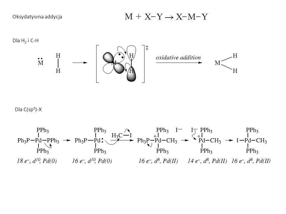 Oksydatywna addycja Dla H2 i C-H Dla C(sp3)-X