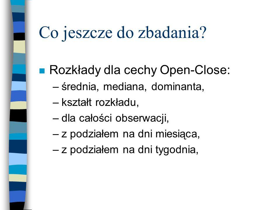 Co jeszcze do zbadania Rozkłady dla cechy Open-Close: