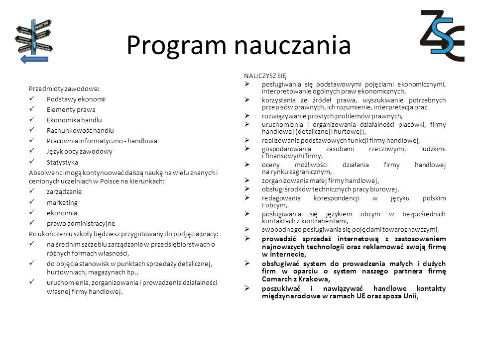 Program nauczania NAUCZYSZ SIĘ. posługiwania się podstawowymi pojęciami ekonomicznymi, interpretowanie ogólnych praw ekonomicznych,