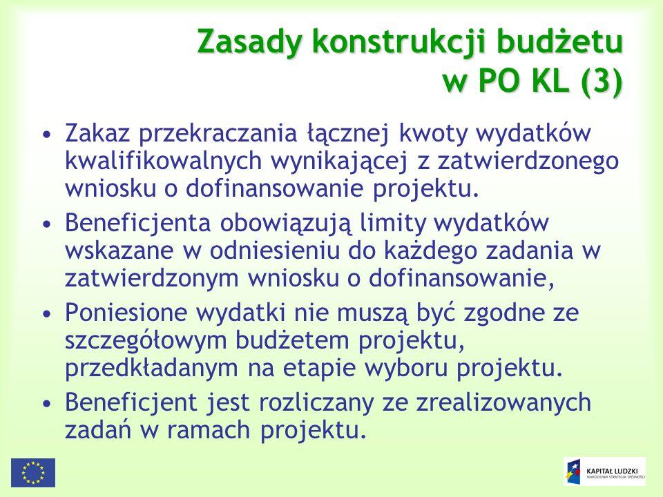 Zasady konstrukcji budżetu w PO KL (3)
