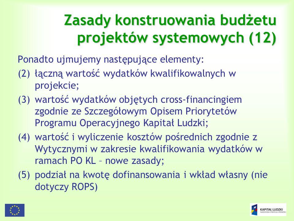 Zasady konstruowania budżetu projektów systemowych (12)