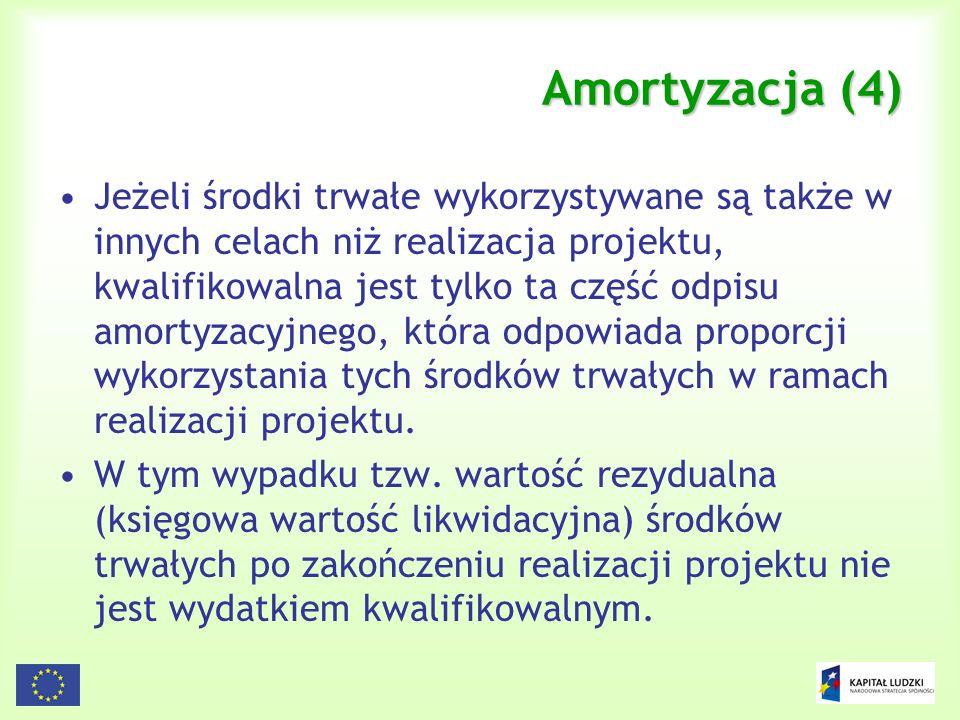 Amortyzacja (4)