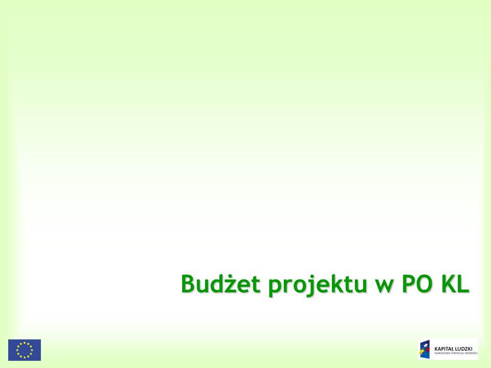 Budżet projektu w PO KL