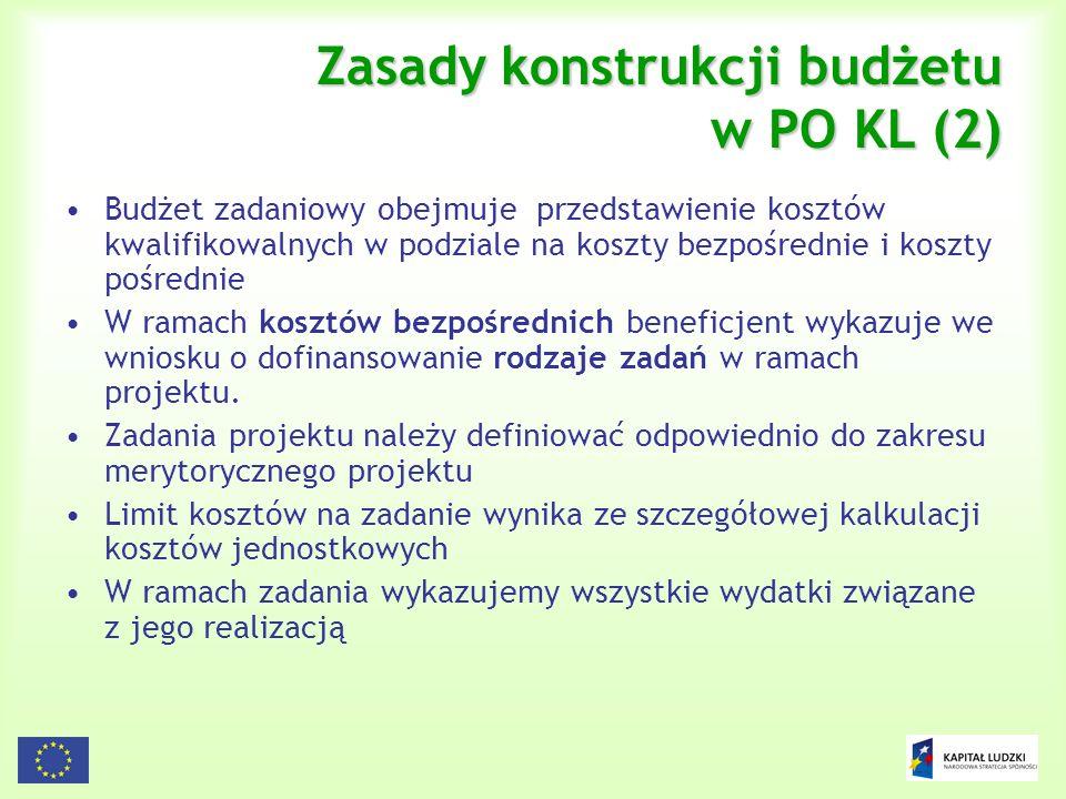 Zasady konstrukcji budżetu w PO KL (2)