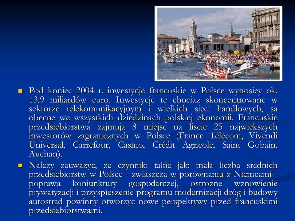 Pod koniec 2004 r. inwestycje francuskie w Polsce wynosiey ok
