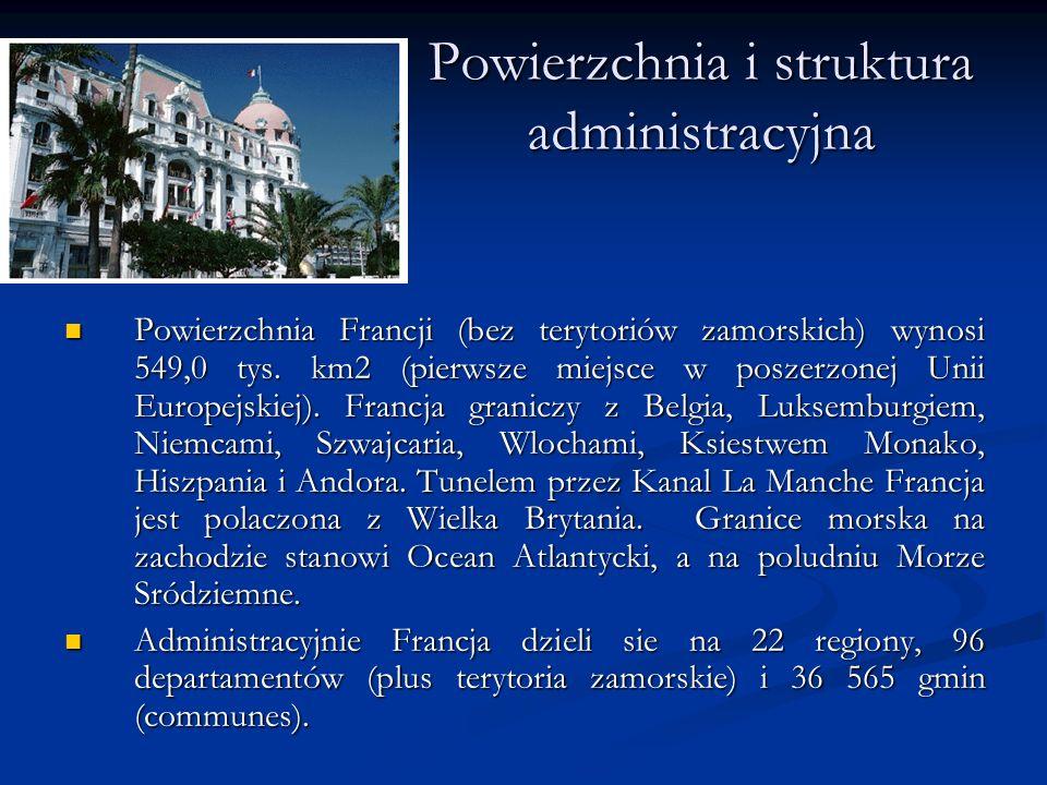 Powierzchnia i struktura administracyjna